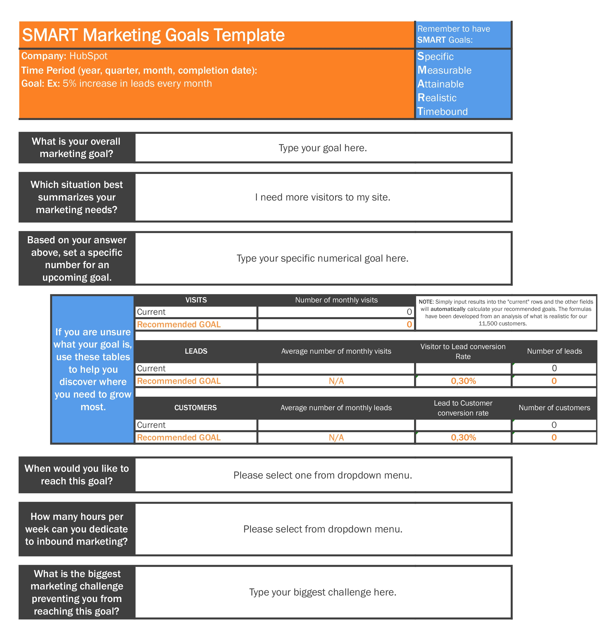 Planifica tus objetivos de marketing SMART